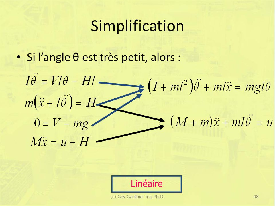 Simplification Si langle θ est très petit, alors : Linéaire 48(c) Guy Gauthier ing.Ph.D.