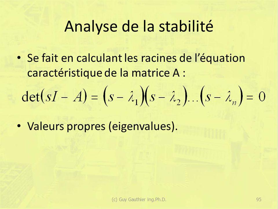 Analyse de la stabilité Se fait en calculant les racines de léquation caractéristique de la matrice A : Valeurs propres (eigenvalues). 95(c) Guy Gauth