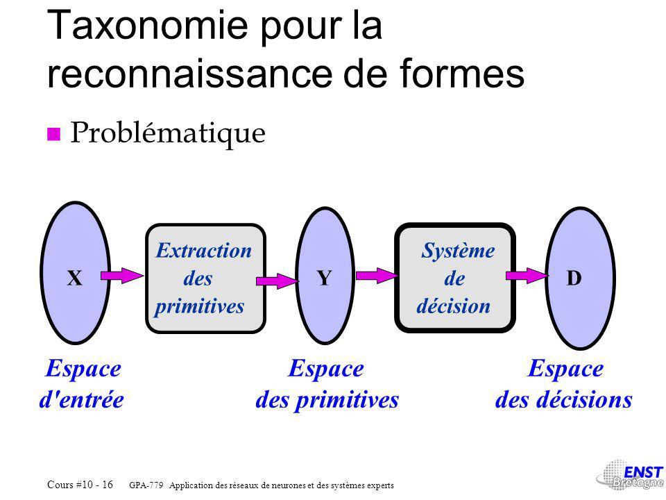 GPA-779 Application des réseaux de neurones et des systèmes experts Cours #10 - 16 Espace d entrée X Extraction des primitives Espace des primitives Y Système de décision Espace des décisions D n Problématique Taxonomie pour la reconnaissance de formes