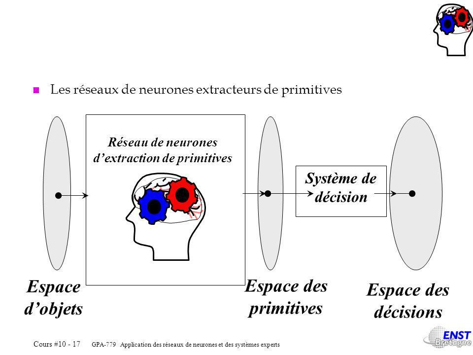 GPA-779 Application des réseaux de neurones et des systèmes experts Cours #10 - 17 Réseau de neurones dextraction de primitives Système de décision Espace dobjets Espace des primitives Espace des décisions n Les réseaux de neurones extracteurs de primitives