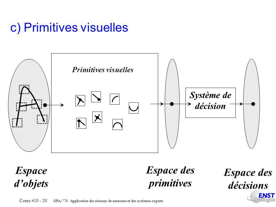 GPA-779 Application des réseaux de neurones et des systèmes experts Cours #10 - 20 Primitives visuelles Système de décision Espace dobjets Espace des primitives Espace des décisions c) Primitives visuelles
