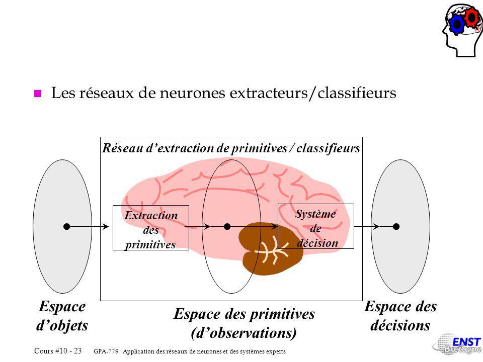GPA-779 Application des réseaux de neurones et des systèmes experts Cours #10 - 23 Réseau dextraction de primitives / classifieurs Extraction des primitives Système de décision Espace dobjets Espace des primitives (dobservations) Espace des décisions n Les réseaux de neurones extracteurs/classifieurs