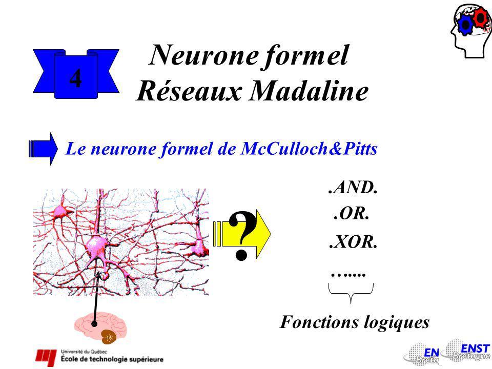Neurone formel Réseaux Madaline 4 Le neurone formel de McCulloch&Pitts ?.AND..OR..XOR.