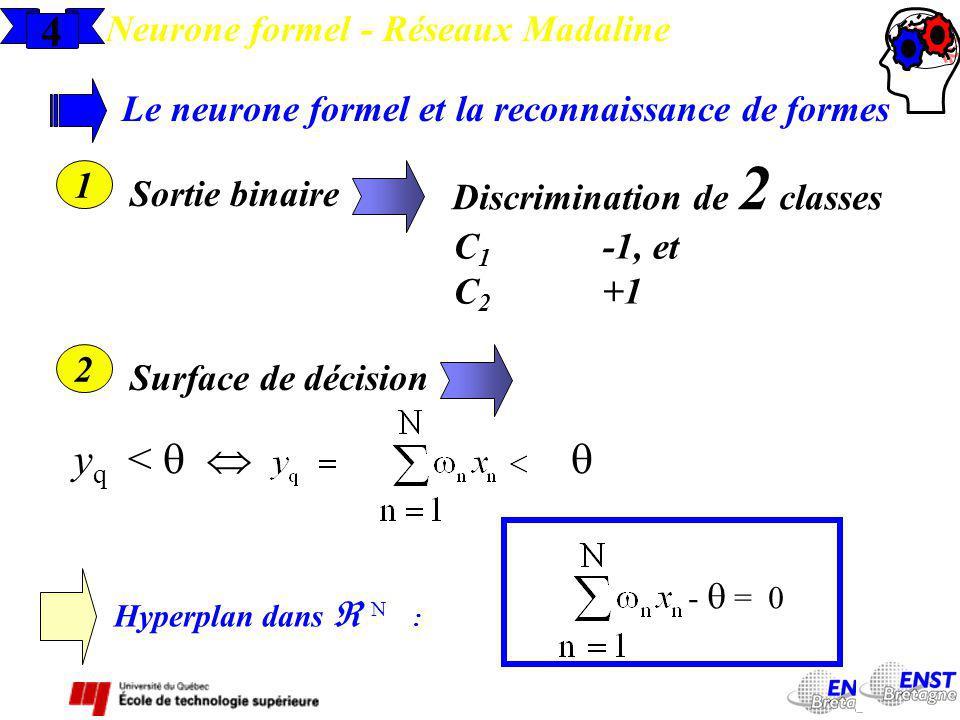 4 Neurone formel - Réseaux Madaline Le neurone formel et la reconnaissance de formes 1 Sortie binaire Discrimination de 2 classes C 1 -1, et C 2 +1 y q < 2 Surface de décision Hyperplan dans N : - = 0