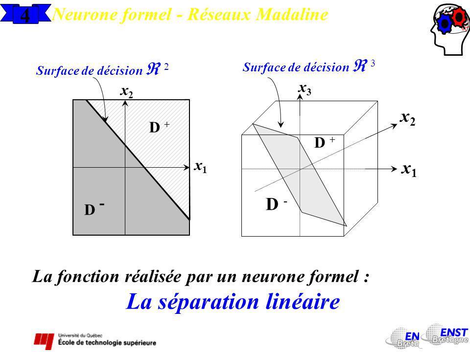 4 Neurone formel - Réseaux Madaline x1x1 x 2 D + D - x1x1 x2x2 D + D - x3x3 Surface de décision 3 Surface de décision 2 La fonction réalisée par un neurone formel : La séparation linéaire