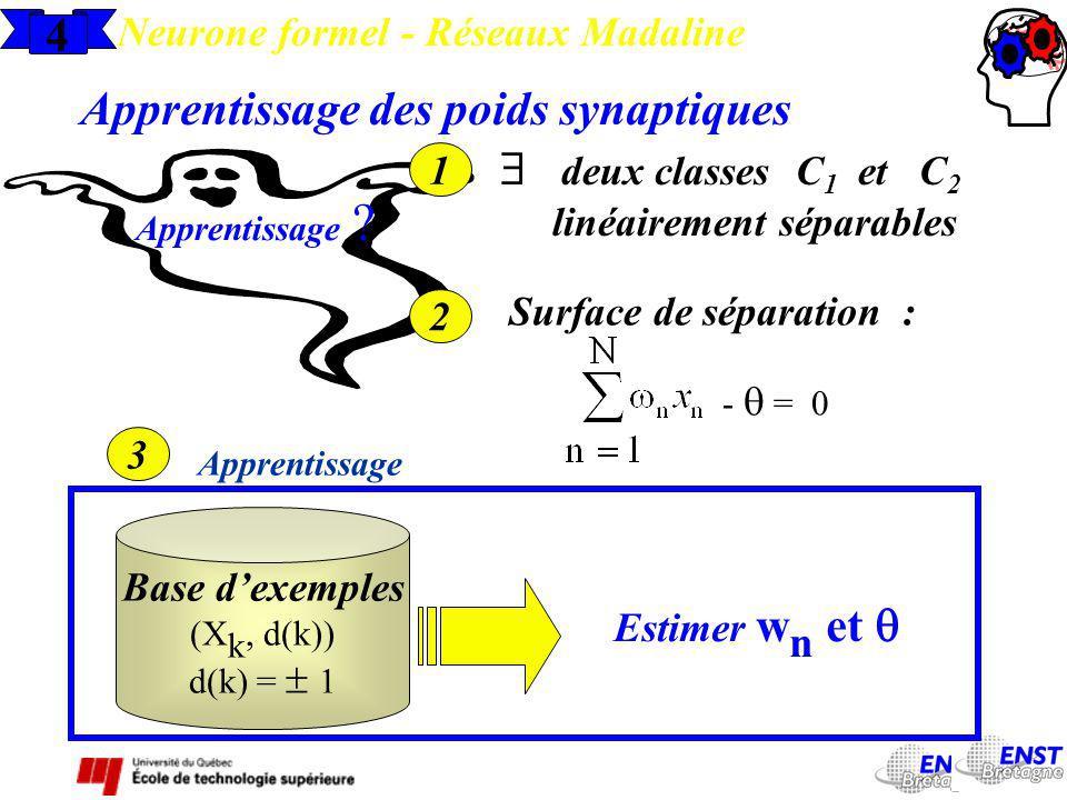 4 Neurone formel - Réseaux Madaline Apprentissage des poids synaptiques Apprentissage .