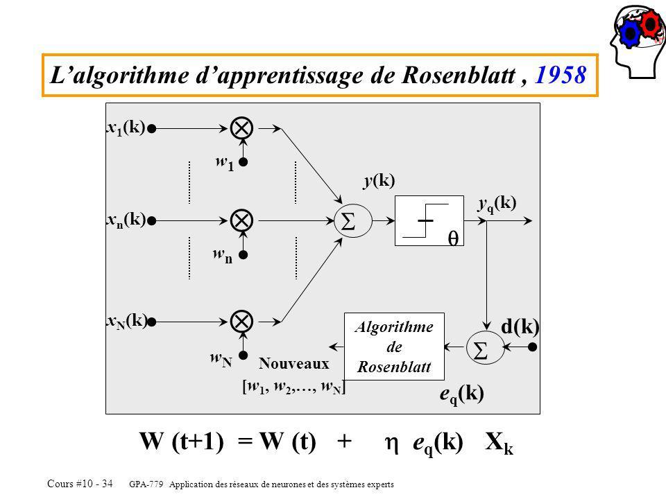 GPA-779 Application des réseaux de neurones et des systèmes experts Cours #10 - 34 Lalgorithme dapprentissage de Rosenblatt, 1958 w1w1 x 1 (k) wnwn x n (k) wNwN x N (k) y(k) y q (k) d(k) Algorithme de Rosenblatt Nouveaux [ w 1, w 2,…, w N ] e q (k) W (t+1) = W (t) + e q (k) X k