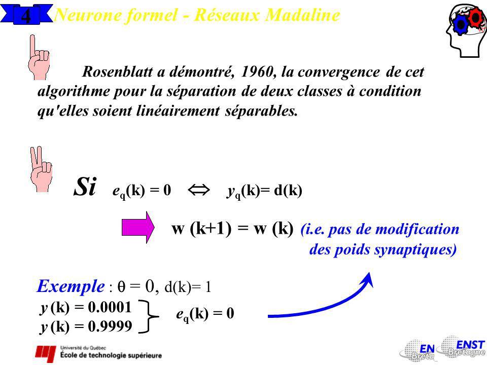 4 Neurone formel - Réseaux Madaline Rosenblatt a démontré, 1960, la convergence de cet algorithme pour la séparation de deux classes à condition qu elles soient linéairement séparables.