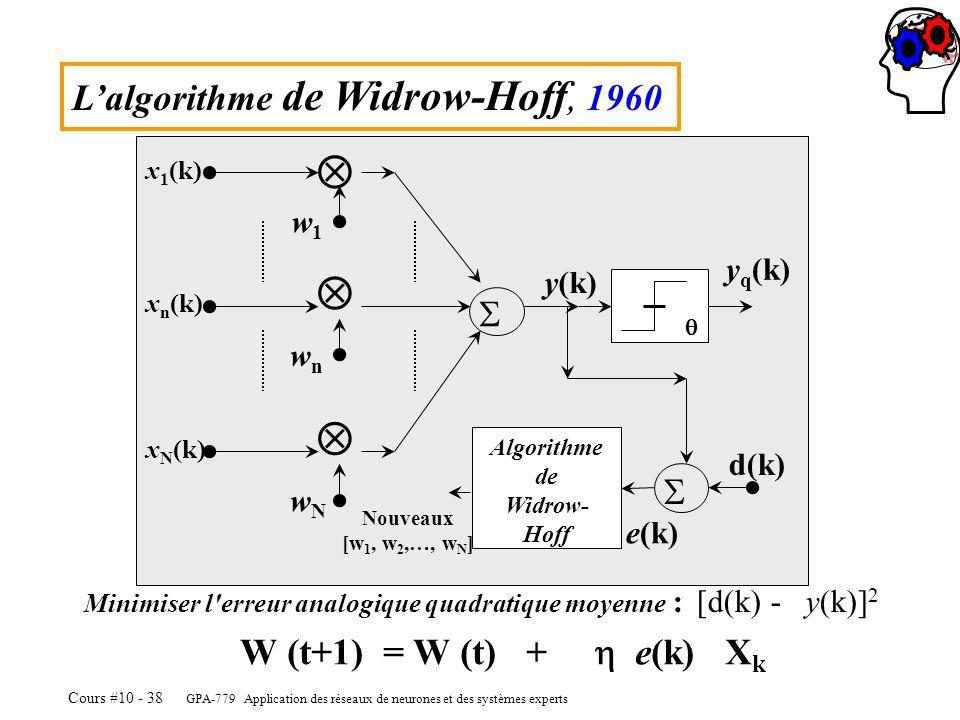 GPA-779 Application des réseaux de neurones et des systèmes experts Cours #10 - 38 Lalgorithme de Widrow-Hoff, 1960 w1w1 x 1 (k) wnwn x n (k) wNwN x N (k) y(k) y q (k) d(k) Algorithme de Widrow- Hoff Nouveaux [w 1, w 2,…, w N ] e(k) Minimiser l erreur analogique quadratique moyenne : [d(k) - y(k)] 2 W (t+1) = W (t) + e(k) X k