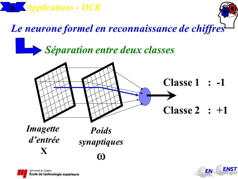 6 Applications - OCR Le neurone formel en reconnaissance de chiffres Séparation entre deux classes Imagette dentrée X Poids synaptiques Classe 1 : -1 Classe 2 : +1