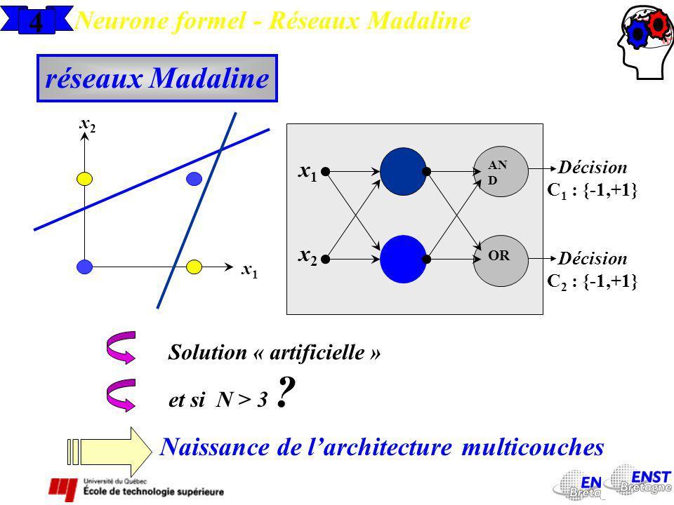 4 Neurone formel - Réseaux Madaline réseaux Madaline x2x2 x 1 x1x1 x2x2 OR AN D Décision C 1 : {-1,+1} Décision C 2 : {-1,+1} Solution « artificielle » et si N > 3 .