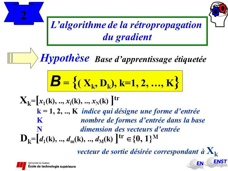 Lalgorithme de la rétropropagation du gradient Base dapprentissage étiquetée B = { ( X k, D k ), k=1, 2, …, K } X k = [ x 1 (k),.., x i (k),.., x N (k) ] tr k = 1, 2,.., K indice qui désigne une forme dentrée K nombre de formes dentrée dans la base N dimension des vecteurs dentrée Hypothèse D k = [ d 1 (k),.., d m (k),.., d M (k) ] tr {0, 1} M vecteur de sortie désirée correspondant à X k 2