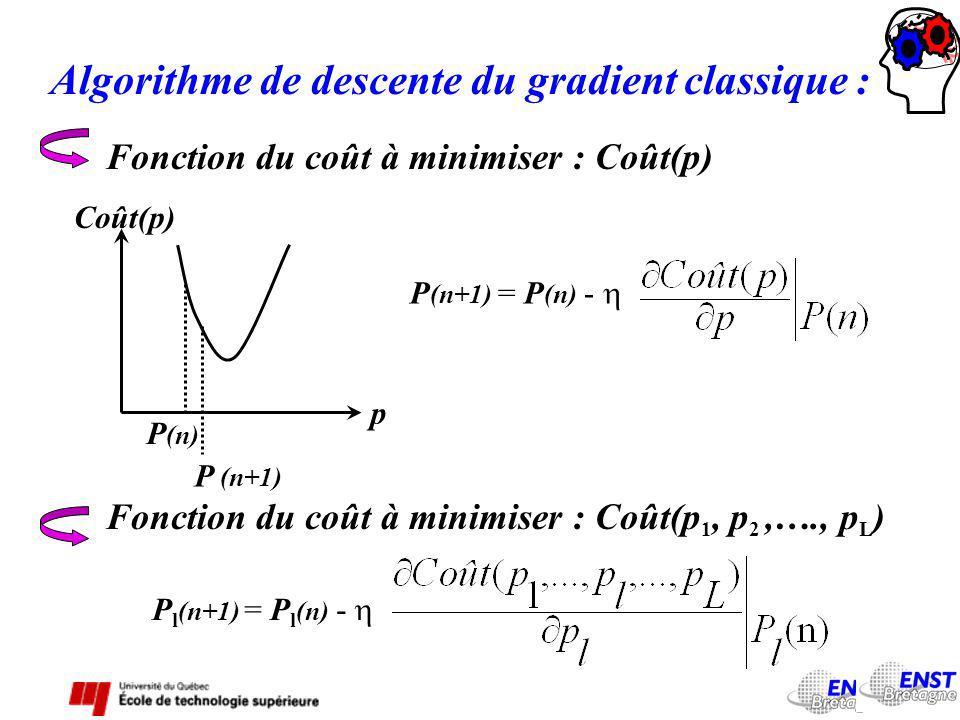 Algorithme de descente du gradient classique : Fonction du coût à minimiser : Coût(p) P (n) Coût(p) p P (n+1) P (n+1) = P (n) - Fonction du coût à minimiser : Coût(p 1, p 2,…., p L ) P l (n+1) = P l (n) -