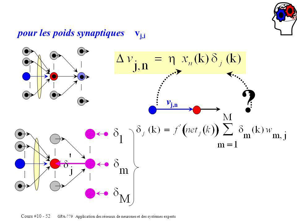 GPA-779 Application des réseaux de neurones et des systèmes experts Cours #10 - 52 pour les poids synaptiques v j,i v j,n ?