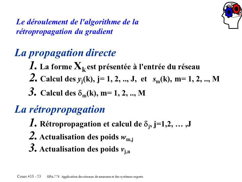 GPA-779 Application des réseaux de neurones et des systèmes experts Cours #10 - 53 Le déroulement de l algorithme de la rétropropagation du gradient La propagation directe 1.