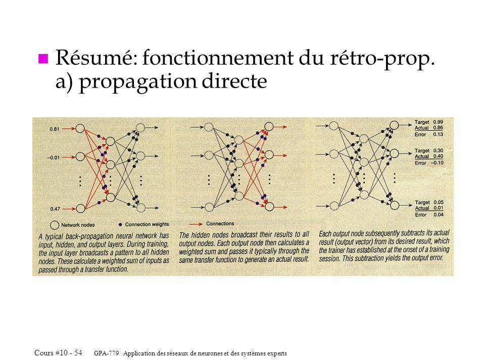 GPA-779 Application des réseaux de neurones et des systèmes experts Cours #10 - 54 n Résumé: fonctionnement du rétro-prop.