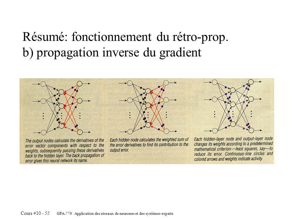 GPA-779 Application des réseaux de neurones et des systèmes experts Cours #10 - 55 Résumé: fonctionnement du rétro-prop.