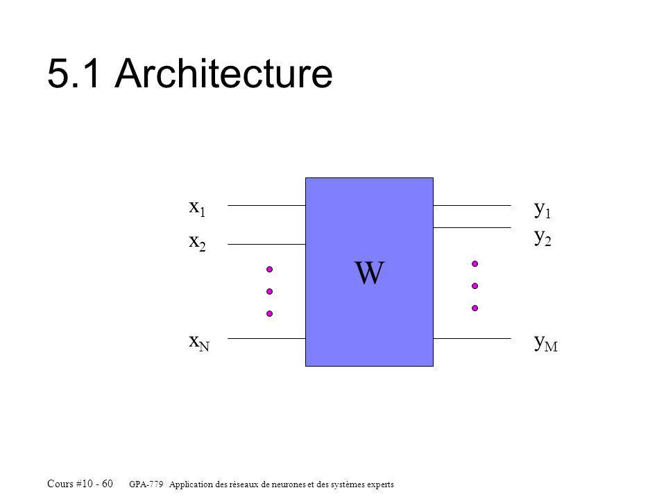 GPA-779 Application des réseaux de neurones et des systèmes experts Cours #10 - 60 5.1 Architecture W x1x1 x2x2 xNxN yMyM y2y2 y1y1