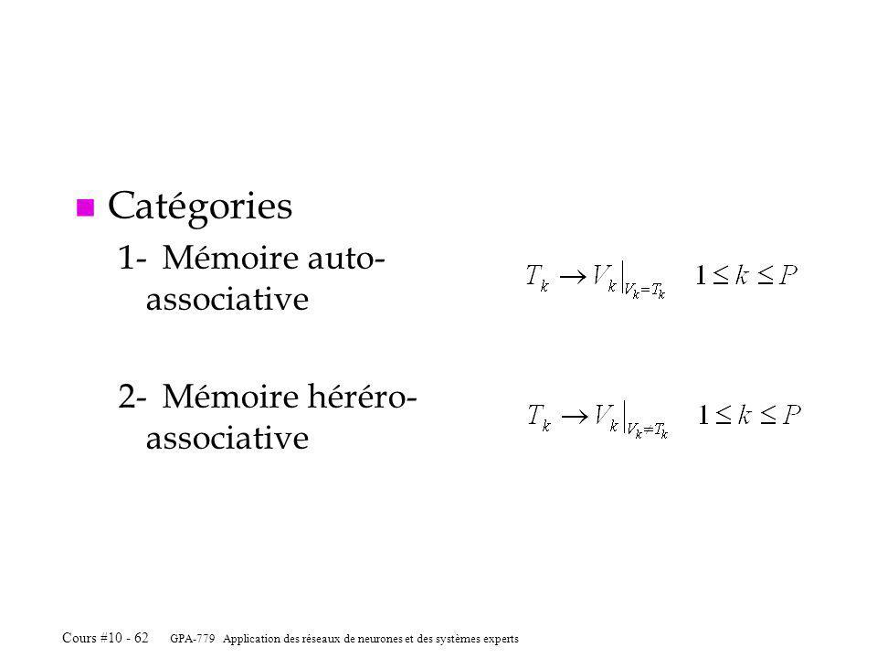 GPA-779 Application des réseaux de neurones et des systèmes experts Cours #10 - 62 n Catégories 1-Mémoire auto- associative 2-Mémoire héréro- associative