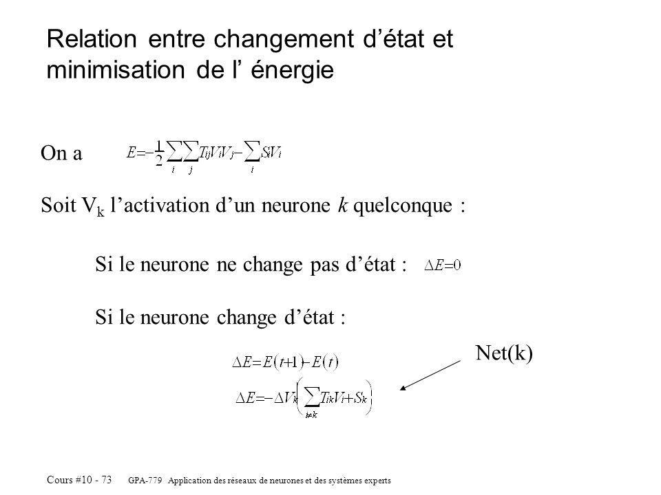 GPA-779 Application des réseaux de neurones et des systèmes experts Cours #10 - 73 Relation entre changement détat et minimisation de l énergie On a Si le neurone ne change pas détat : Si le neurone change détat : Net(k) Soit V k lactivation dun neurone k quelconque :