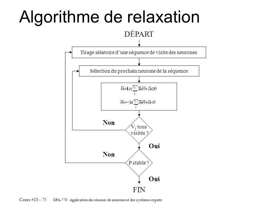GPA-779 Application des réseaux de neurones et des systèmes experts Cours #10 - 75 Algorithme de relaxation V j tous visités .