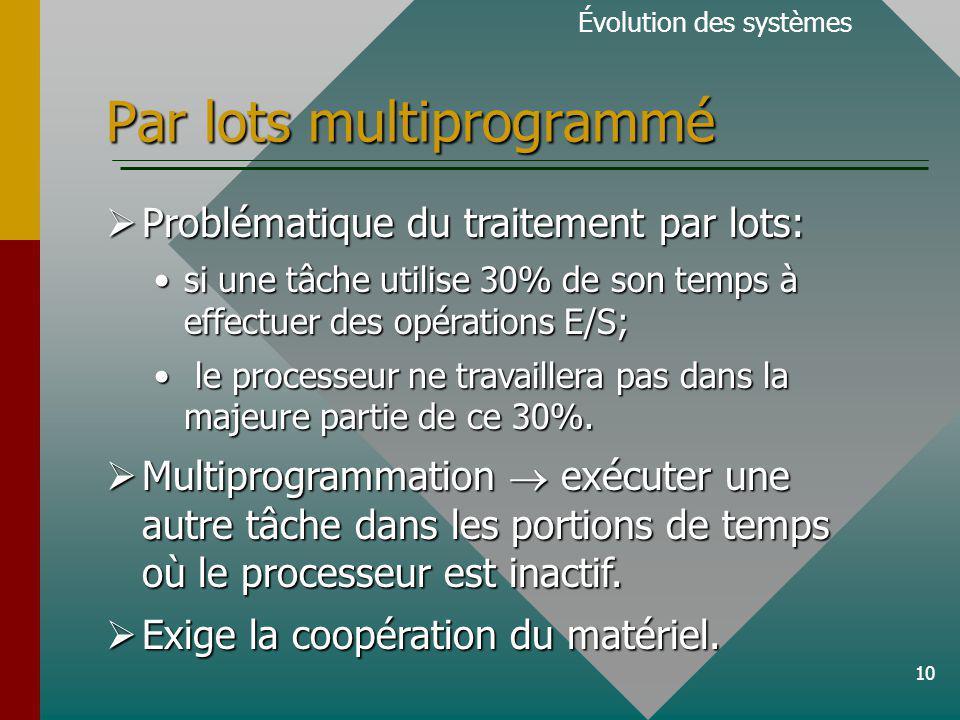 10 Par lots multiprogrammé Évolution des systèmes Problématique du traitement par lots: Problématique du traitement par lots: si une tâche utilise 30% de son temps à effectuer des opérations E/S;si une tâche utilise 30% de son temps à effectuer des opérations E/S; le processeur ne travaillera pas dans la majeure partie de ce 30%.