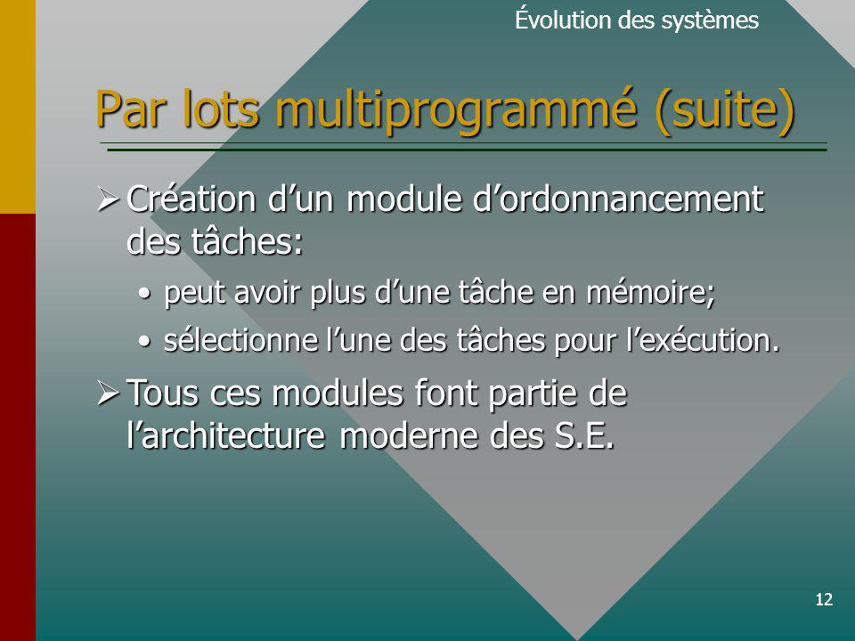 12 Par lots multiprogrammé (suite) Évolution des systèmes Création dun module dordonnancement des tâches: Création dun module dordonnancement des tâches: peut avoir plus dune tâche en mémoire;peut avoir plus dune tâche en mémoire; sélectionne lune des tâches pour lexécution.sélectionne lune des tâches pour lexécution.