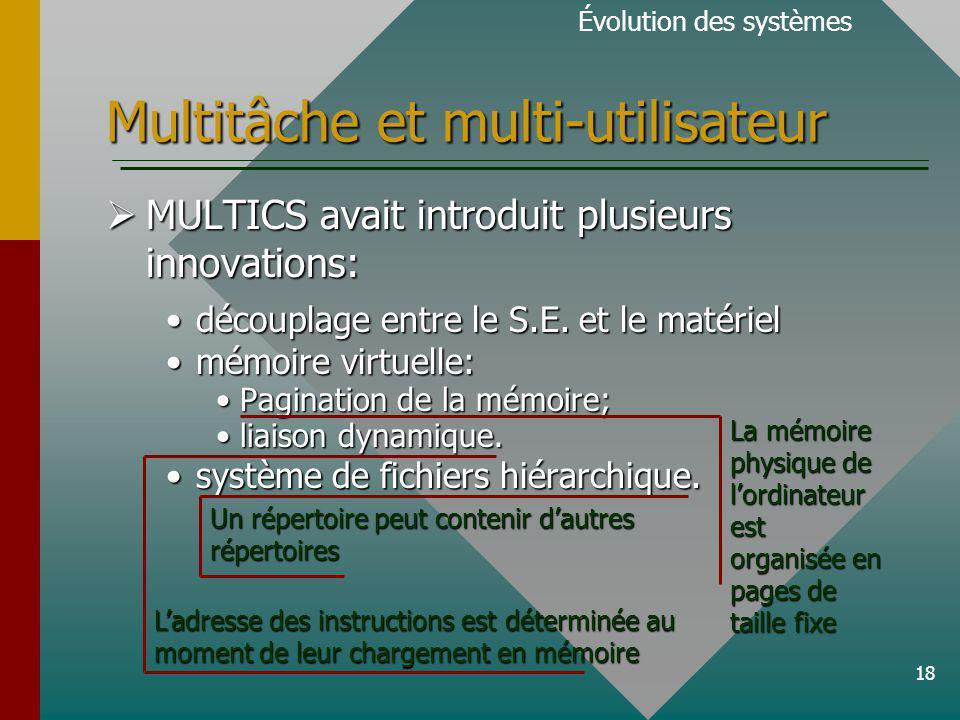 18 Multitâche et multi-utilisateur Évolution des systèmes MULTICS avait introduit plusieurs innovations: MULTICS avait introduit plusieurs innovations: découplage entre le S.E.