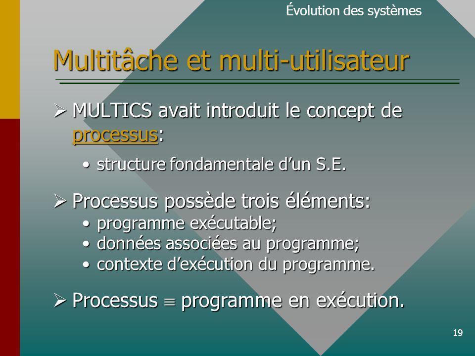 19 Multitâche et multi-utilisateur MULTICS avait introduit le concept de processus: MULTICS avait introduit le concept de processus: structure fondamentale dun S.E.structure fondamentale dun S.E.