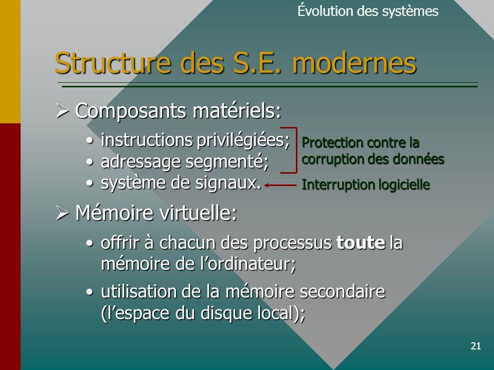 21 Structure des S.E.