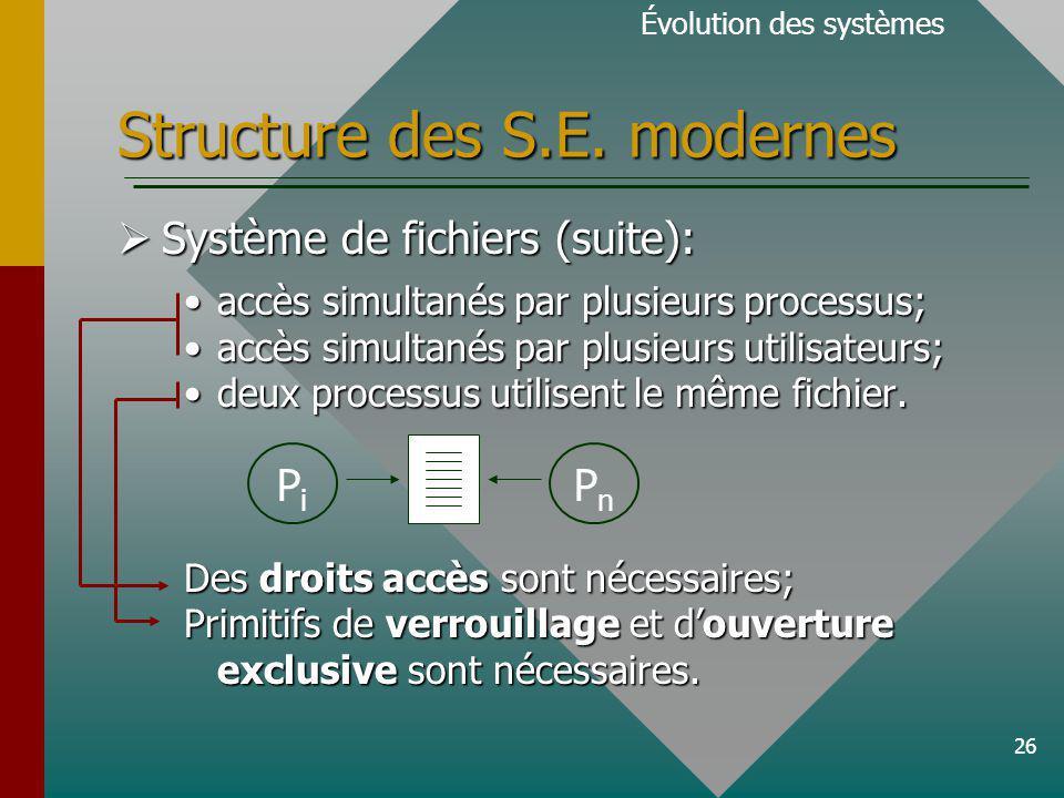 26 Structure des S.E.