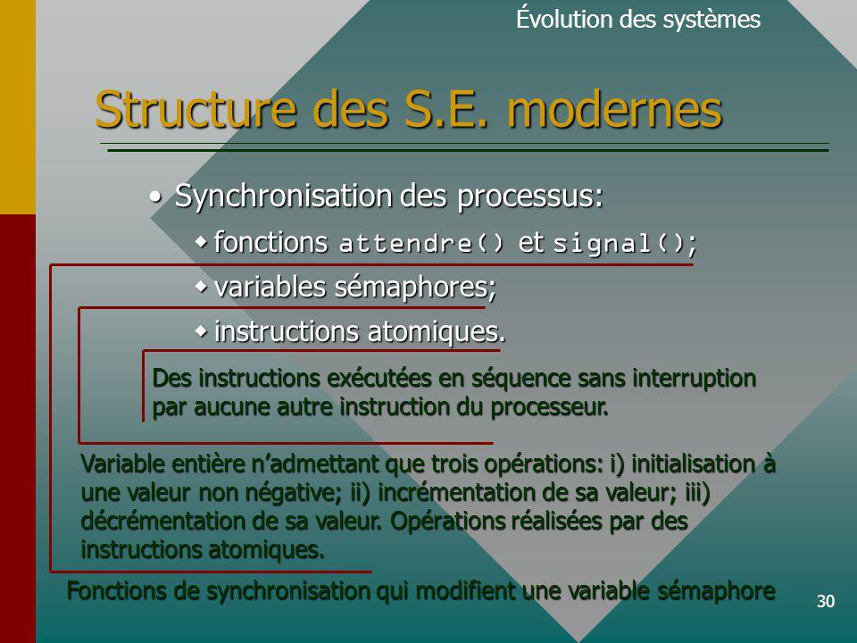 30 Structure des S.E.