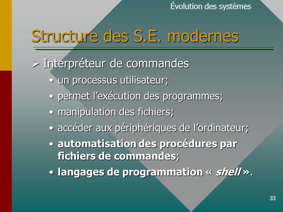 33 Structure des S.E.