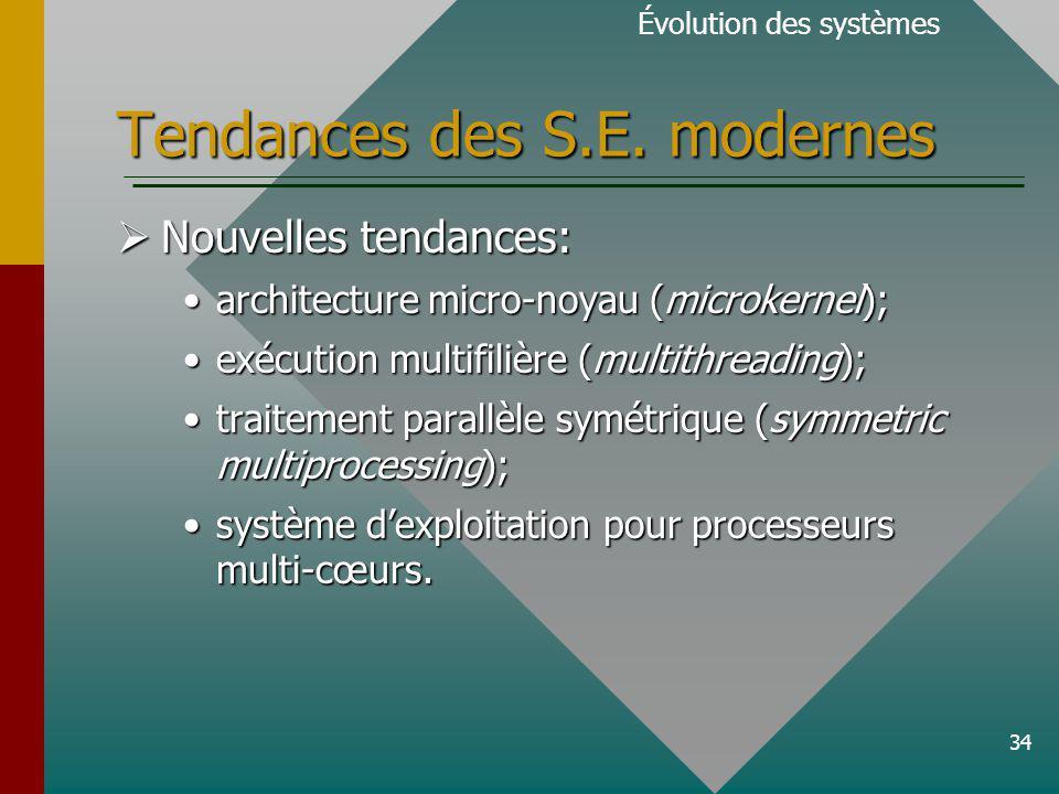 34 Tendances des S.E.
