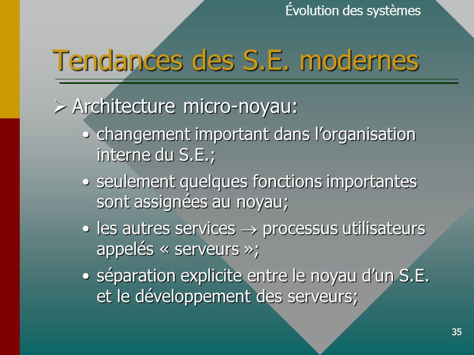 35 Tendances des S.E.