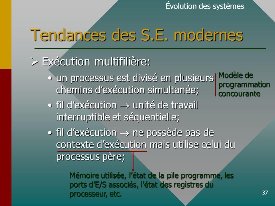 37 Tendances des S.E.