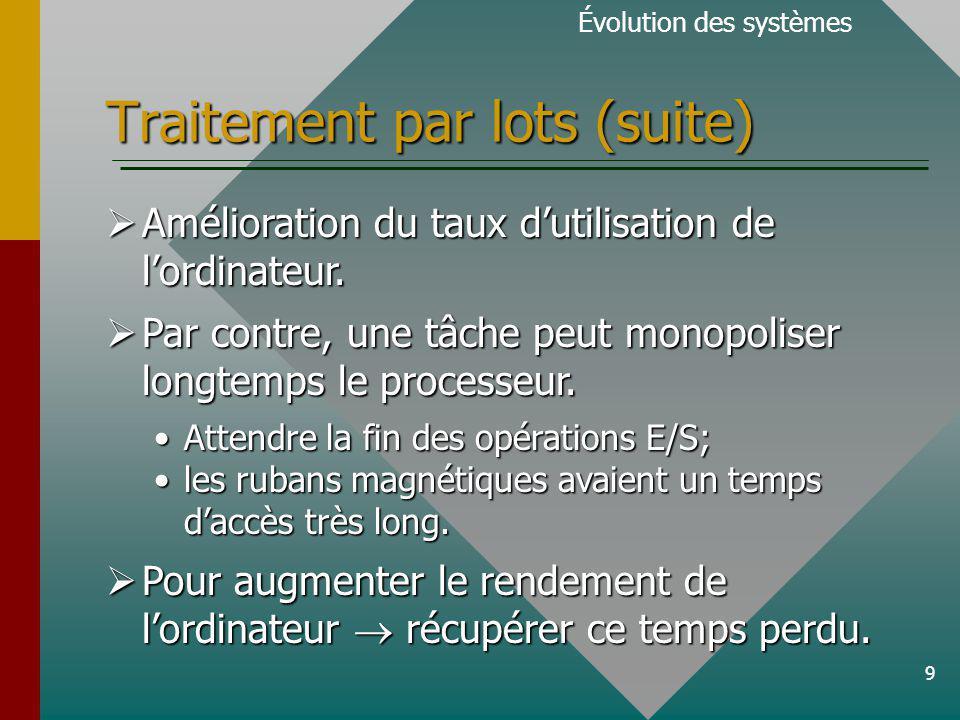 9 Traitement par lots (suite) Évolution des systèmes Amélioration du taux dutilisation de lordinateur.