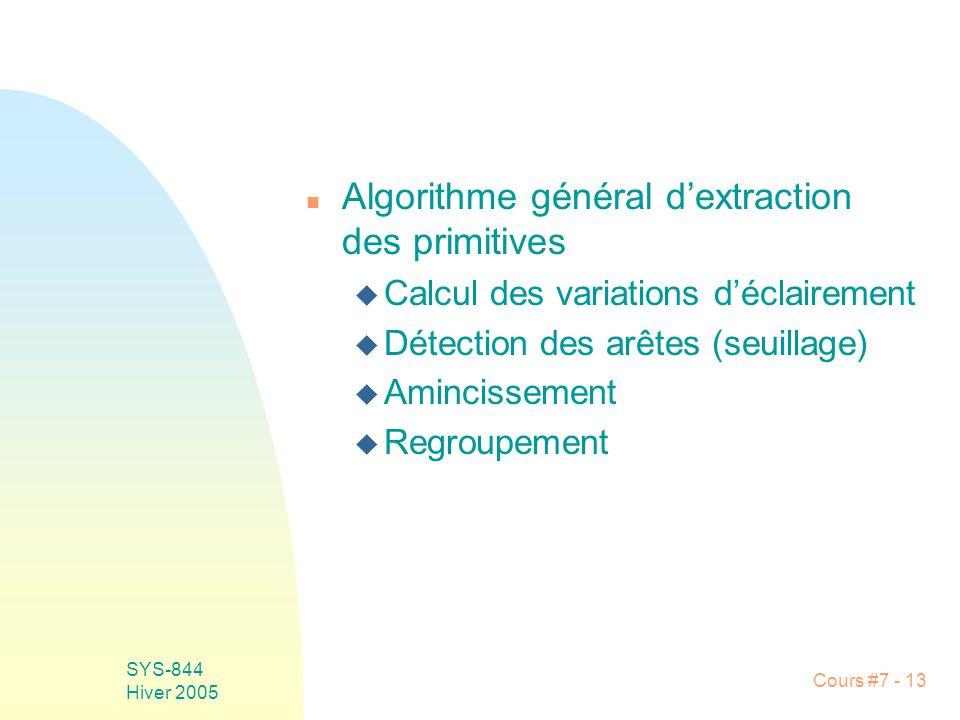 Cours #7 - 13 SYS-844 Hiver 2005 n Algorithme général dextraction des primitives u Calcul des variations déclairement u Détection des arêtes (seuillage) u Amincissement u Regroupement