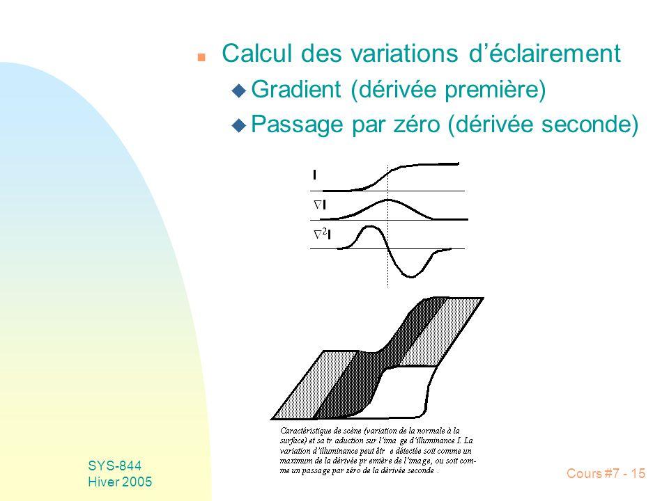 Cours #7 - 15 SYS-844 Hiver 2005 n Calcul des variations déclairement u Gradient (dérivée première) u Passage par zéro (dérivée seconde)
