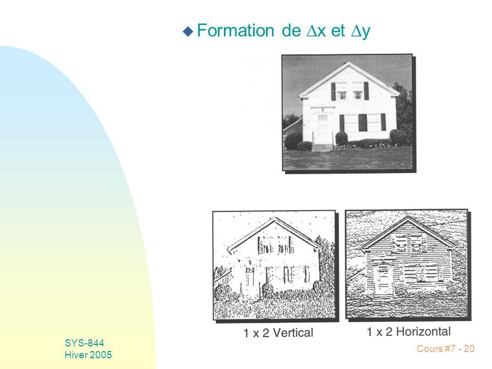 Cours #7 - 20 SYS-844 Hiver 2005 u Formation de x et y