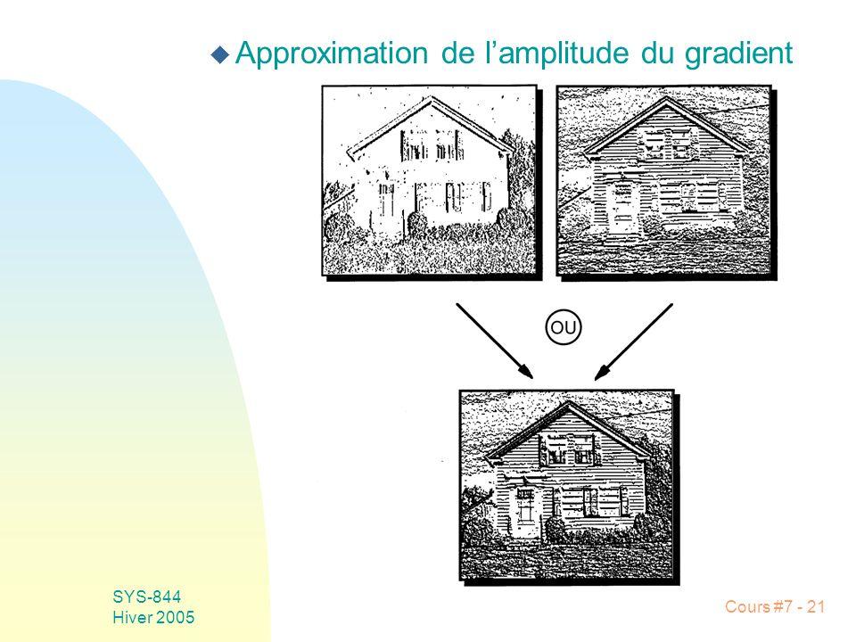 Cours #7 - 21 SYS-844 Hiver 2005 u Approximation de lamplitude du gradient