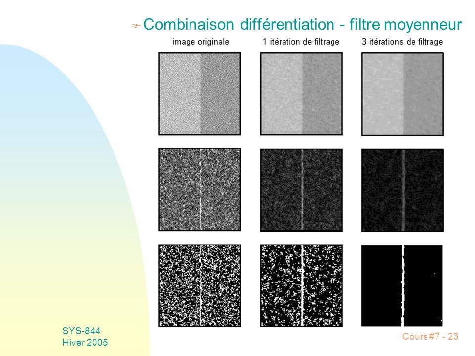 Cours #7 - 23 SYS-844 Hiver 2005 F Combinaison différentiation - filtre moyenneur