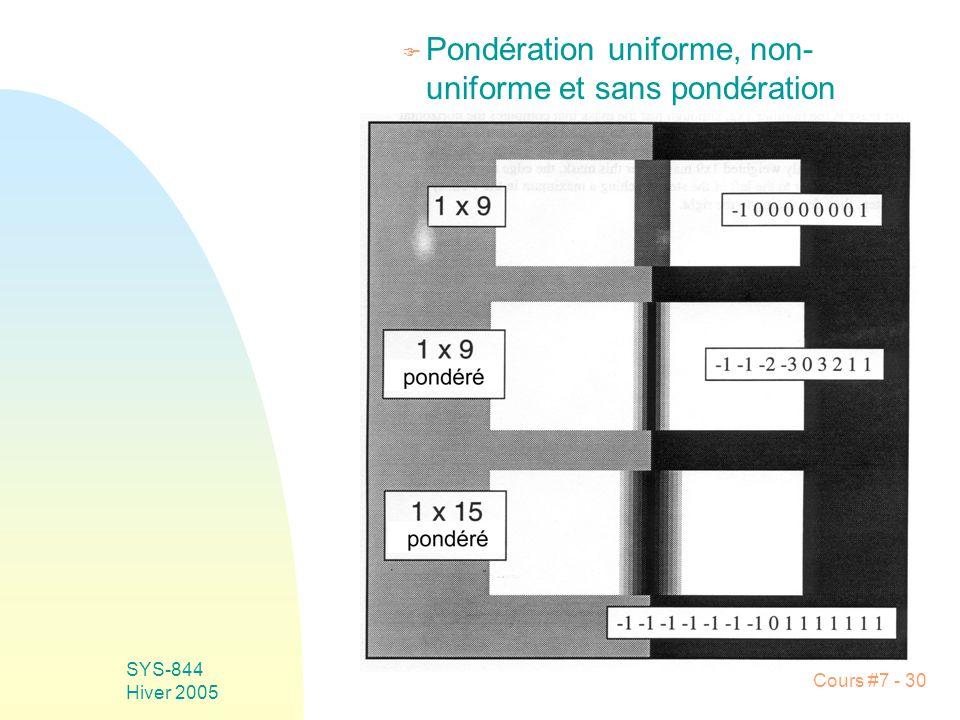 Cours #7 - 30 SYS-844 Hiver 2005 F Pondération uniforme, non- uniforme et sans pondération