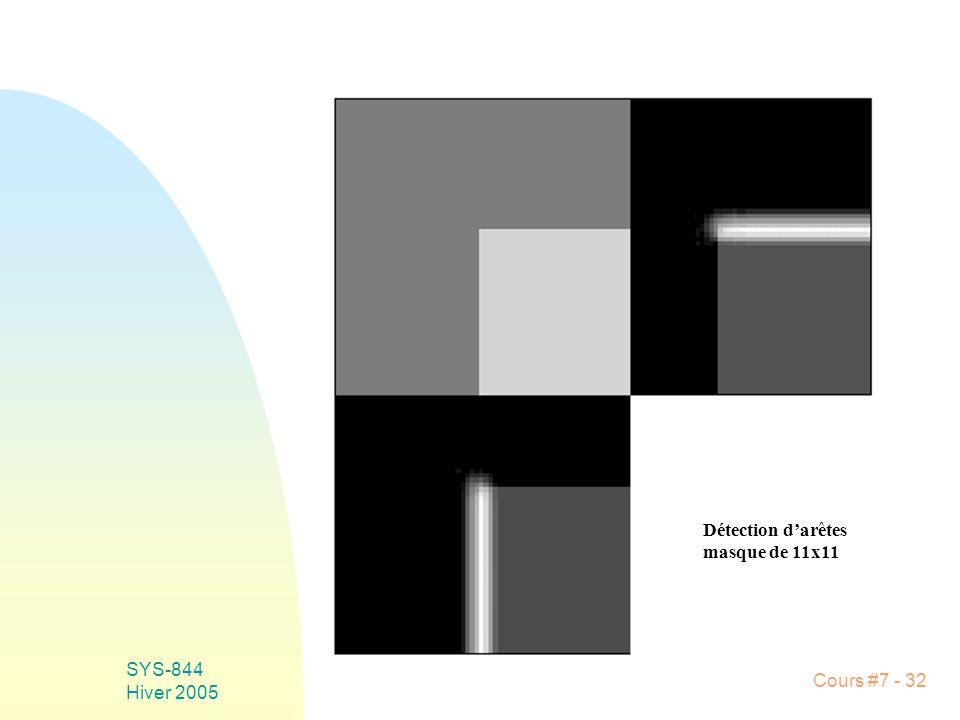 Cours #7 - 32 SYS-844 Hiver 2005 Détection darêtes masque de 11x11