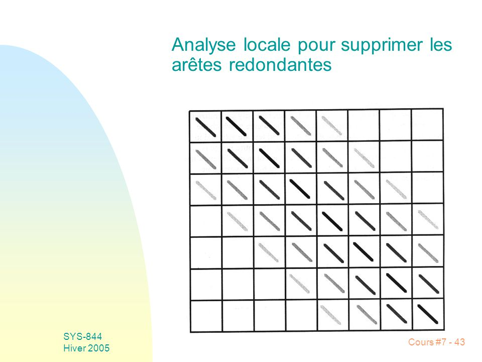 Cours #7 - 43 SYS-844 Hiver 2005 Analyse locale pour supprimer les arêtes redondantes