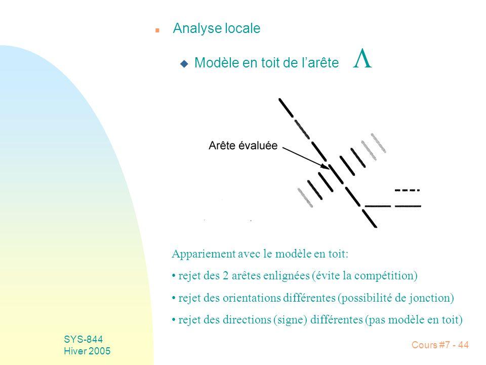Cours #7 - 44 SYS-844 Hiver 2005 n Analyse locale Modèle en toit de larête Appariement avec le modèle en toit: rejet des 2 arêtes enlignées (évite la compétition) rejet des orientations différentes (possibilité de jonction) rejet des directions (signe) différentes (pas modèle en toit)