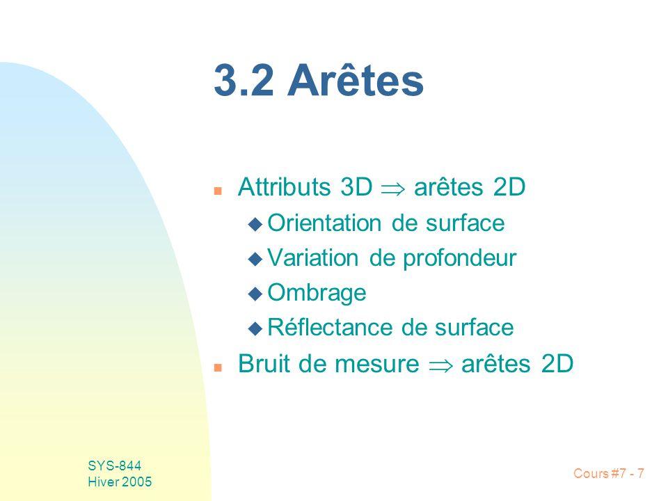 Cours #7 - 7 SYS-844 Hiver 2005 3.2 Arêtes n Attributs 3D arêtes 2D u Orientation de surface u Variation de profondeur u Ombrage u Réflectance de surface n Bruit de mesure arêtes 2D