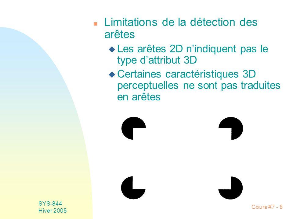 Cours #7 - 39 SYS-844 Hiver 2005 n 3.3.4 Détecteur de Canny u Principedétection optimale darêtes bruitées u Critères F Bonne détection Minimiser prob.