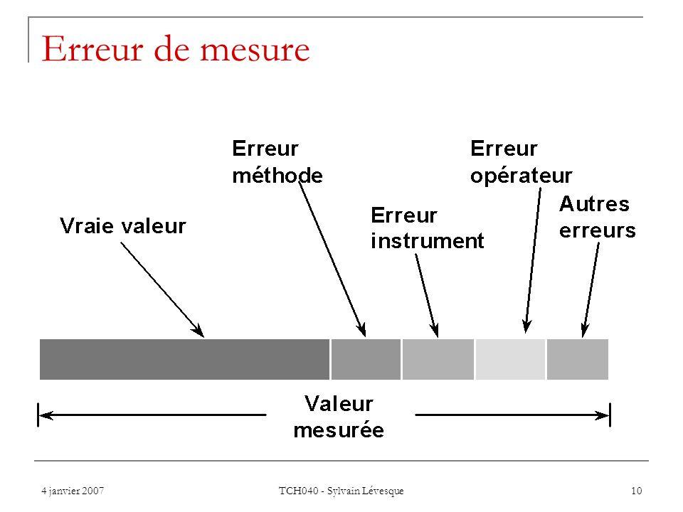 4 janvier 2007 TCH040 - Sylvain Lévesque 10 Erreur de mesure