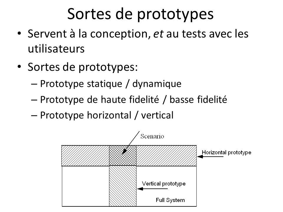Sortes de prototypes Servent à la conception, et au tests avec les utilisateurs Sortes de prototypes: – Prototype statique / dynamique – Prototype de
